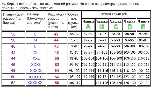 Определить размер женской одежды российских размеров